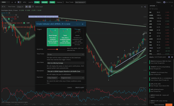 Create alerts for any indicator, trendline or Fibonacci level. Just right-click on it