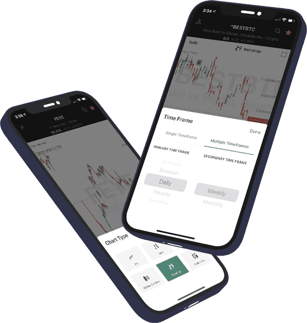 Access your TrendSpider charts from anywhere